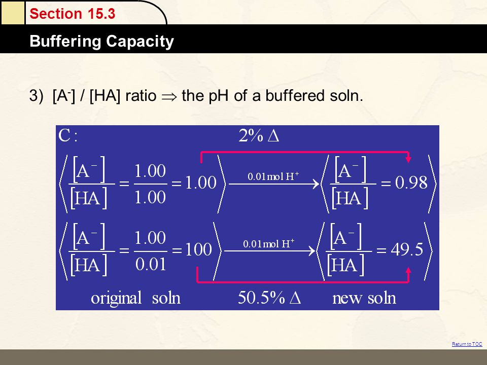 3) [A-] / [HA] ratio  the pH of a buffered soln.